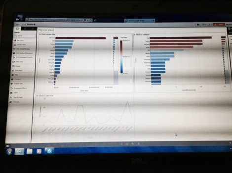 My First QlikSense Dashboard