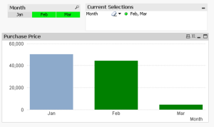 QlikView Bar Chart Expression Background Properties