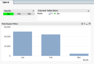 QlikView Bar Chart