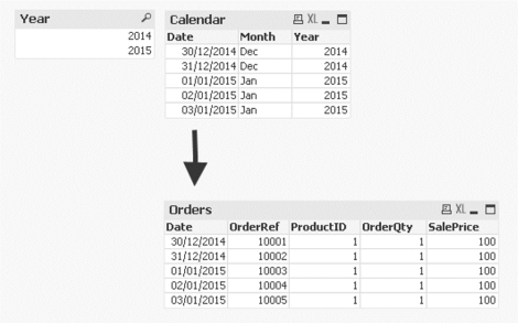 No Selections Made in QlikView