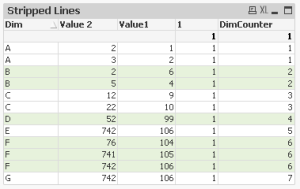QlikView Custom Stripped Lines