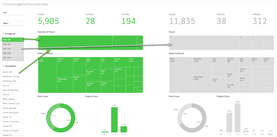 Using Set Analysis to Show the Hidden Answers in Qlik